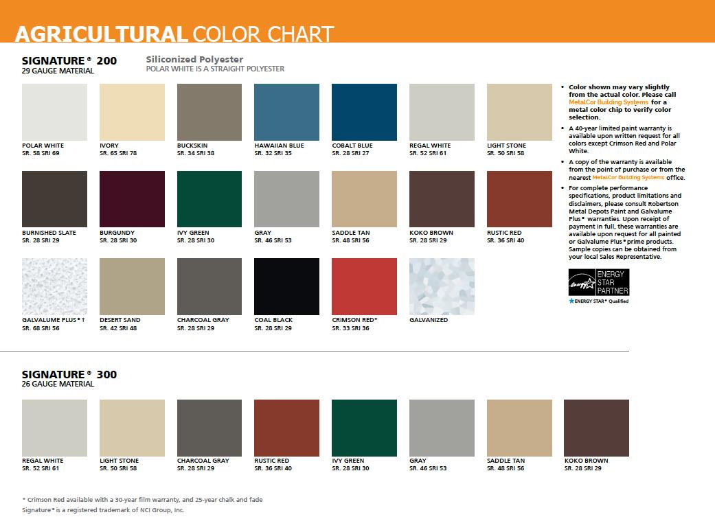 Color Chart Metalcor